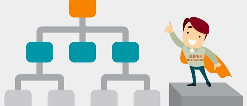 Supervision de comptes : Créez des modèles de questionnaires, partagez-les auprès des comptes de vos collaborateurs, centralisez et analysez les données.