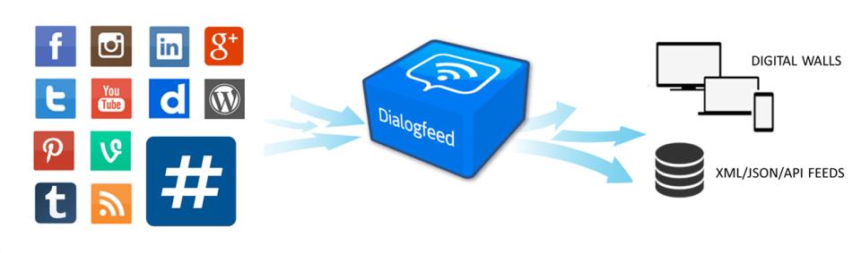 Dialogfeed-screenshot-0