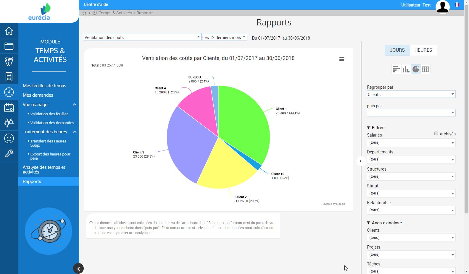 Module de gestion Temps & Activités : reporting et tableau de bord