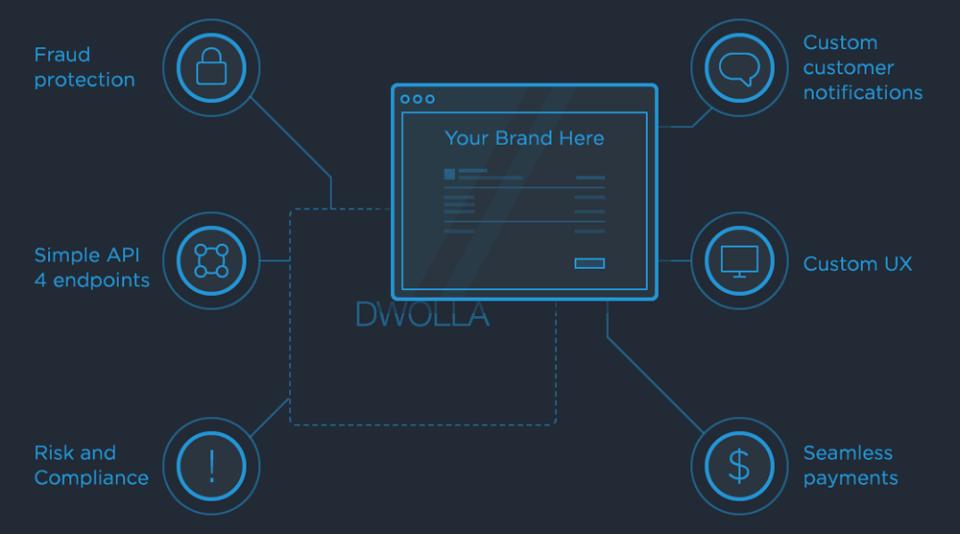 Dwolla-screenshot-1