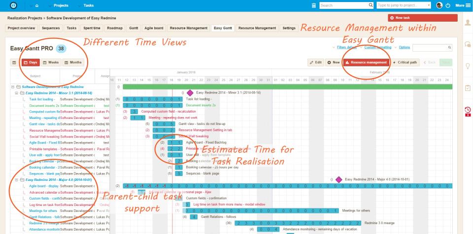 Easy Project vs Easy Redmine : comparatif, alternative, avis