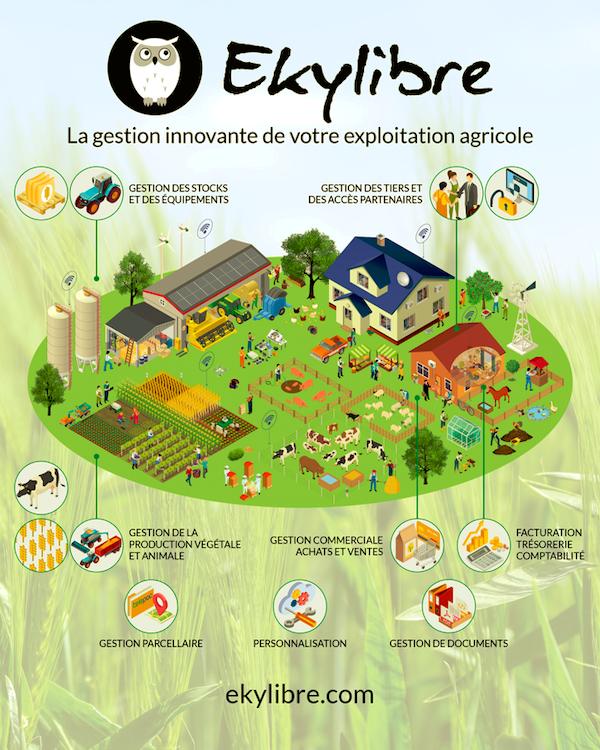 Avis Ekylibre : Une gestion complète et innovante de l'exploitation agricole - Appvizer