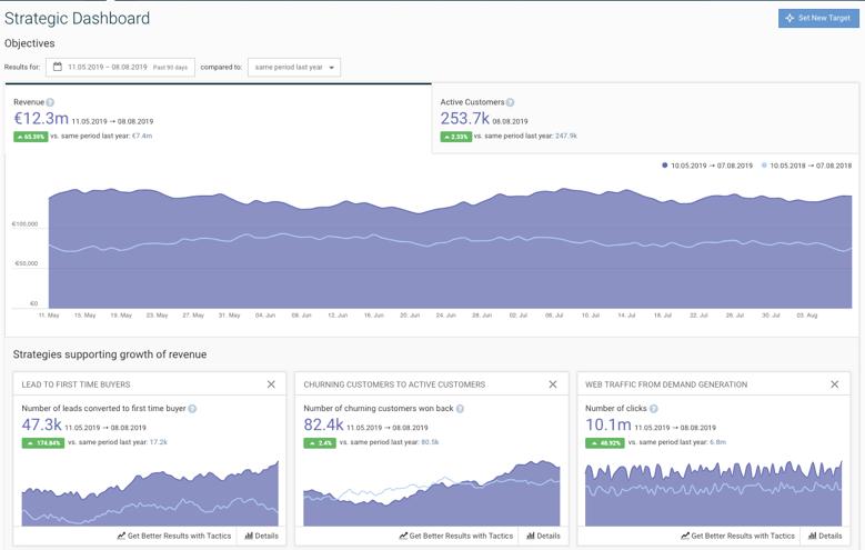 Avis Emarsys : La seule plateforme d'Engagement Client Omnicanal - appvizer
