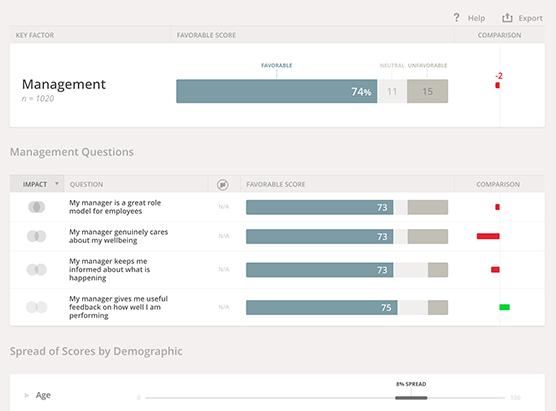 Employee Effectiveness-screenshot-4