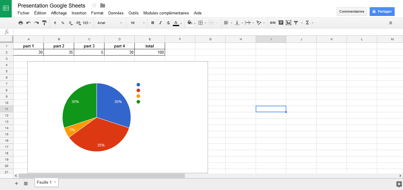 Interface Google Sheets Graphique