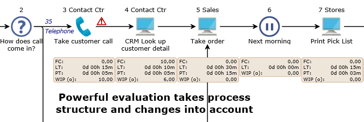 Engage Process Modeler-screenshot-3