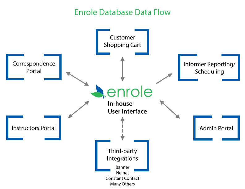 Enrole-screenshot-4