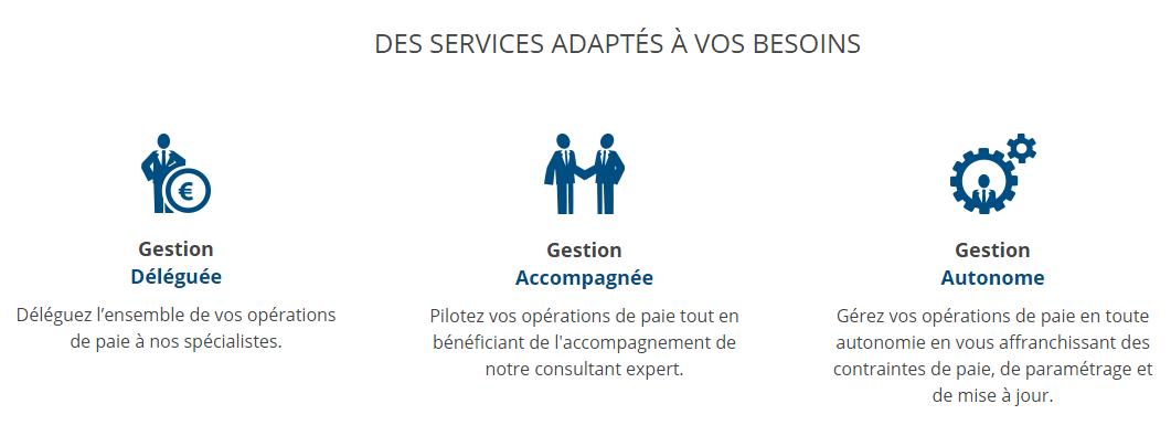 Les 3 niveaux de services Nibelis
