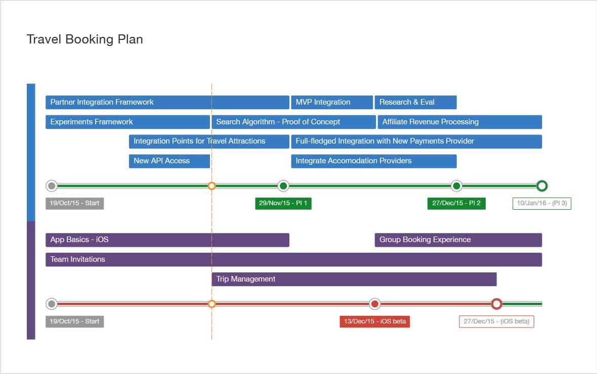 outil-gestion-projet-jira-software-portfolio