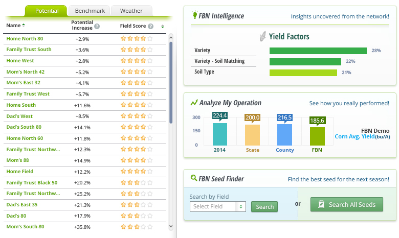 Farmers Business Network-screenshot-4