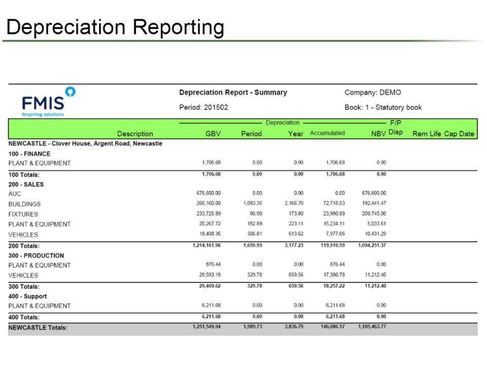 FMIS Asset Management-screenshot-4